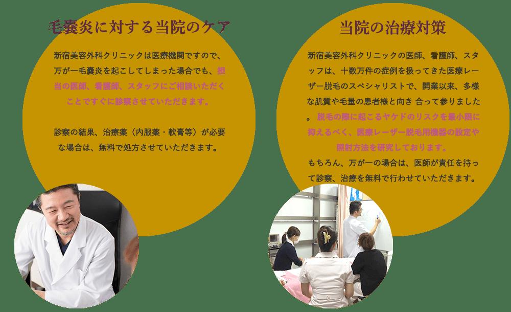 毛嚢炎に対する当院のケア 当院の治療対策