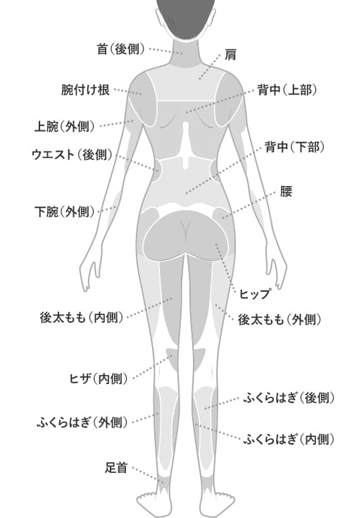 脂肪吸引 適応部位