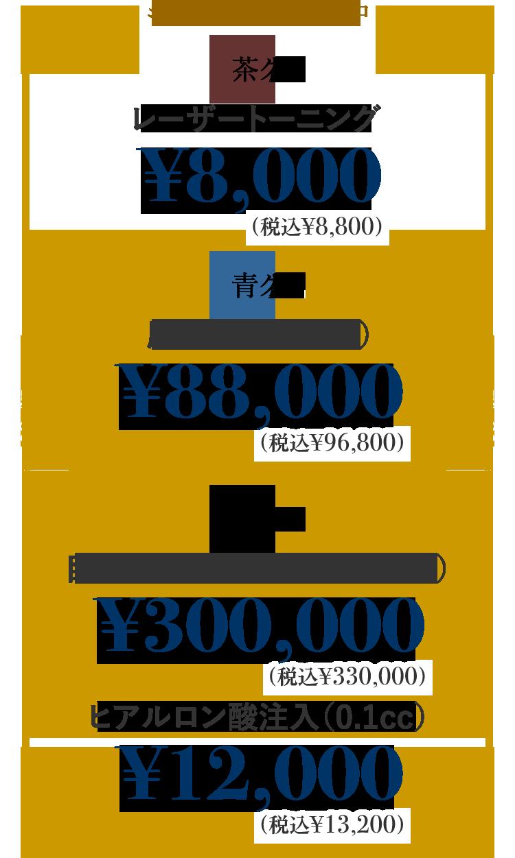 青クマ 茶クマ ジェネシスレーザー ¥8,000 青クマ 脂肪注入(1ヶ所)¥88,000 黒クマ 目の下のたるみ取り(脱脂法) ¥88,000 ヒアルロン酸(0.1cc) ¥2,800 ※1cc単位での購入