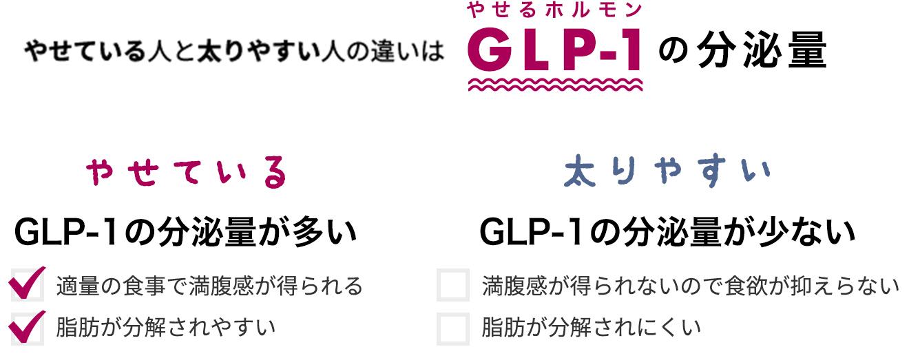 やせている人と太りやすい人の違いは『GLP-1(やせるホルモン)の分泌量』